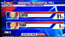trump gets 1 percent of Black vote